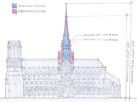 "Comparative flèche design diagram. The ""proposed"" flèche design by the author is intended to be larger than the previous spire, being 40 feet taller and 10 feet wider at the base. Image: C. J. Howard"
